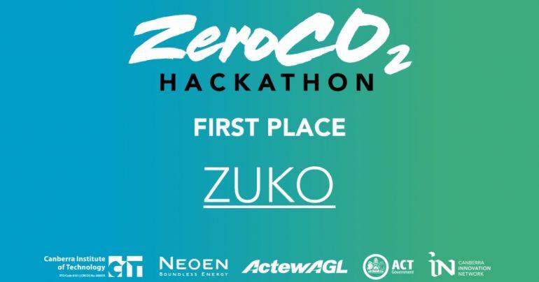 ZeroCO2 Winners